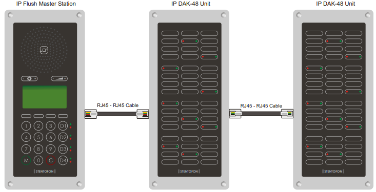IP Master DAK-48 Unit Installation.PNG