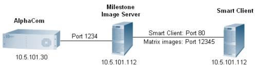 Milestone XProtect - Expert and Corporate - Zenitel Wiki