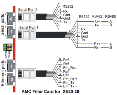 AMC-IP-Connections.PNG